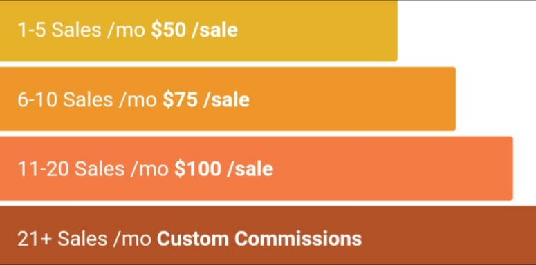 SiteGround Sales Commission